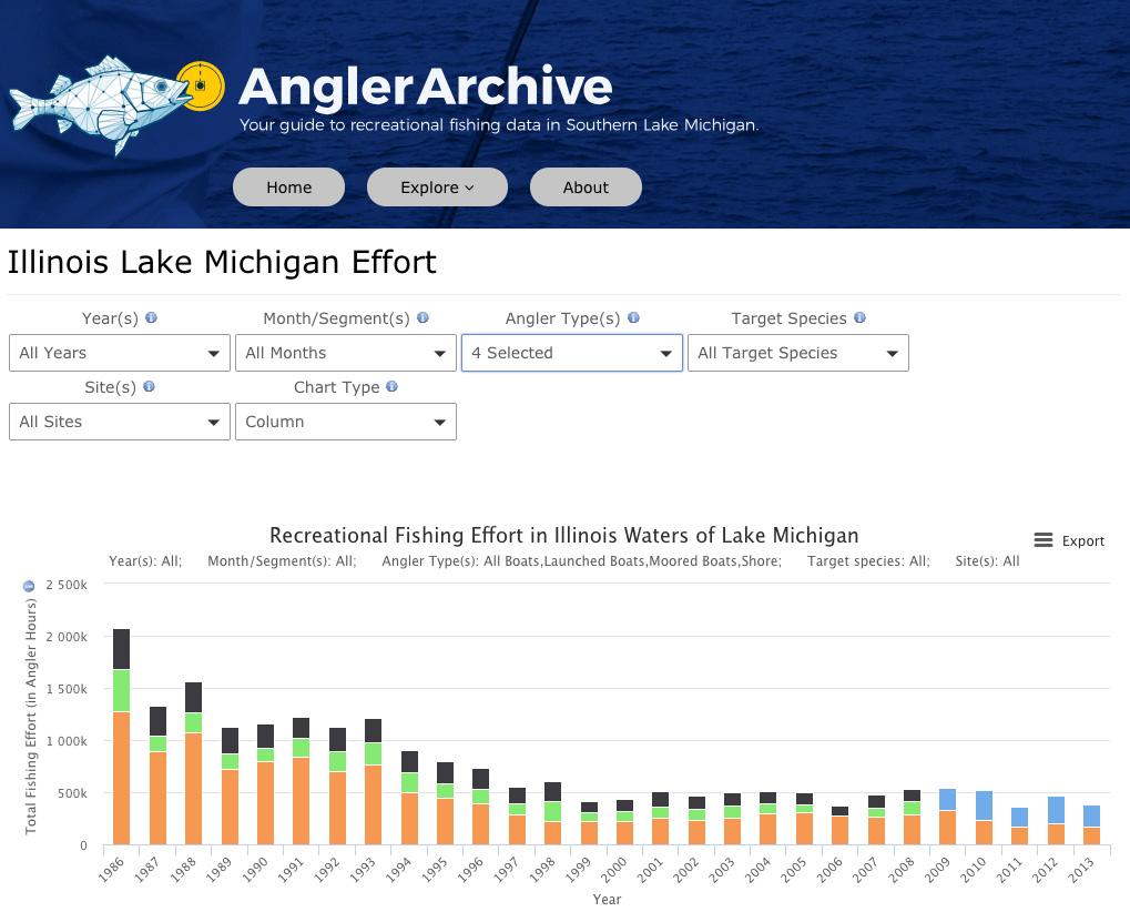 A screenshot of Angler Archive