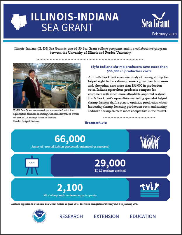 Illinois-Indiana Sea Grant by the Numbers 2017 Thumbnail