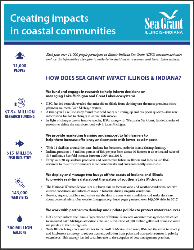 Creating Impacts in Coastal Communities Fact Sheet Thumbnail