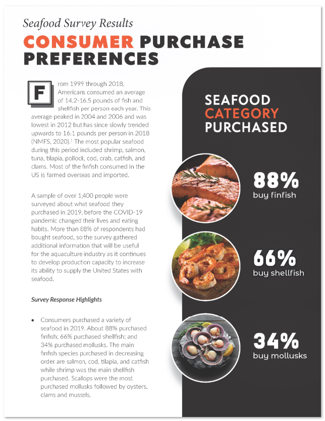 Seafood Survey Results: Consumer Purchase Preferences Thumbnail