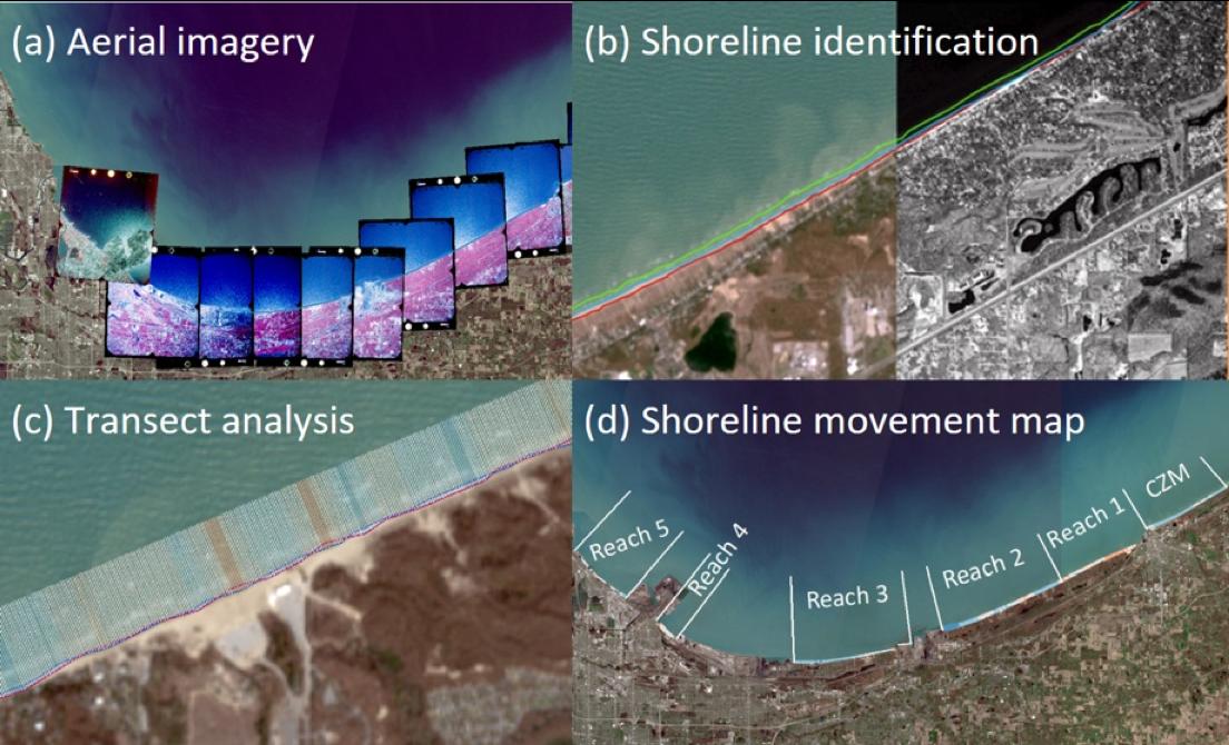 aerial photos of southern Lake Michigan shoreline